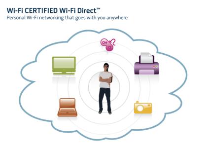 wi-fi-direct-4