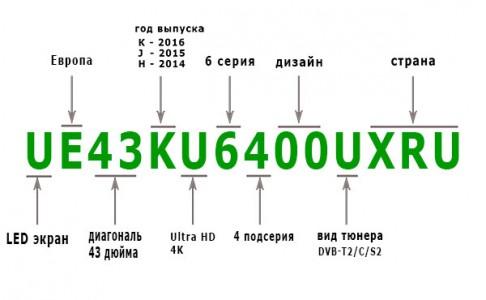 markirovka-1