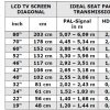 Таблица соответствия диагонали телевизора в дюймах и сантиметрах