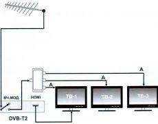 Цифровая приставка на 2 телевизора: пошаговая инструкция
