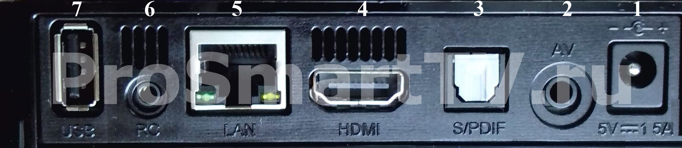 Разъёмы приставки MAG-250 Ростелеком, задняя панель