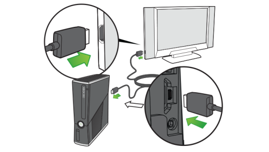 Характеристика проводной джойстик microsoft xbox 360 wireless controller + pc